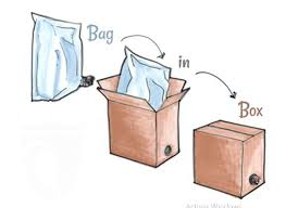 Reasons to drink wine in Bag in Box